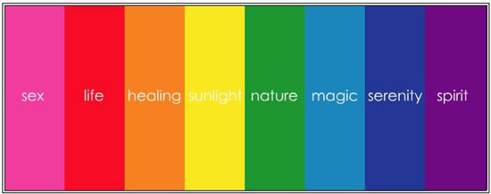 Why Do We have a Rainbow Flag? | Gay news: http://bestgaynews.com/2013/06/28/why-do-we-have-a-rainbow-flag.aspx